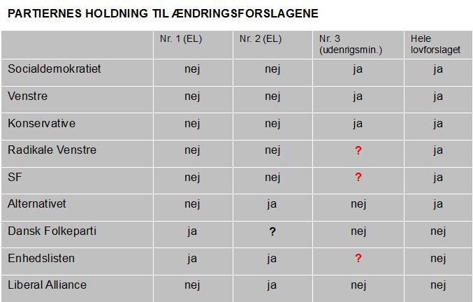 Tabel L29 betæn kning